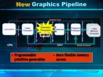 new graphics pipeline