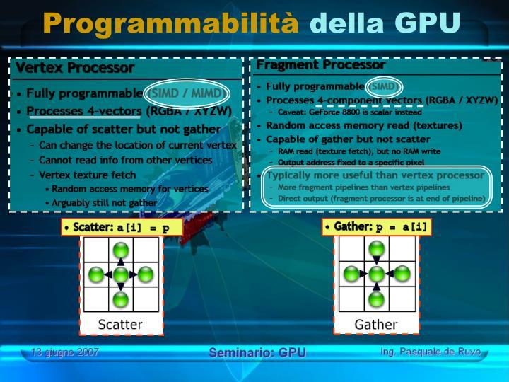 Programmabilità