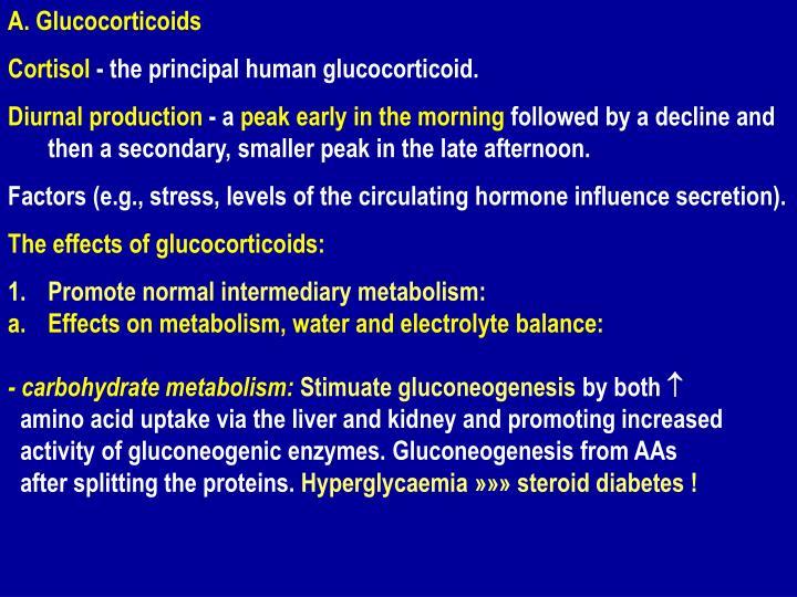 A. Glucocorticoids