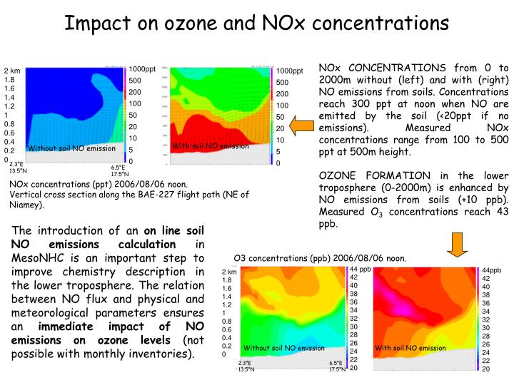 Impact on ozone and NOx concentrations