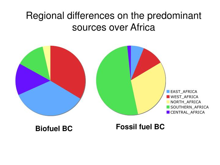 Regional differences on the predominant sources over Africa