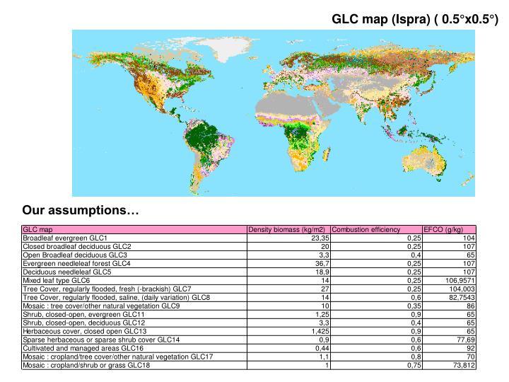 GLC map (Ispra) ( 0.5°x0.5°)