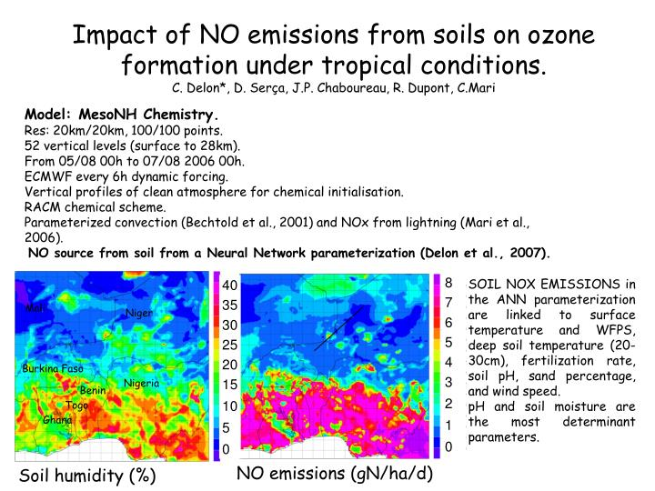 Impact of NO emissions from soils on ozone formation under tropical conditions.