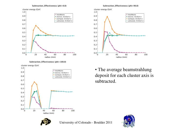 University of Colorado - Boulder 2011