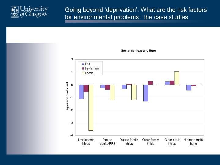 Going beyond 'deprivation'. What are the risk factors for environmental problems:  the case studies