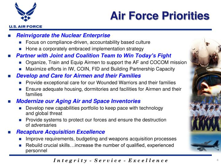 Air Force Priorities