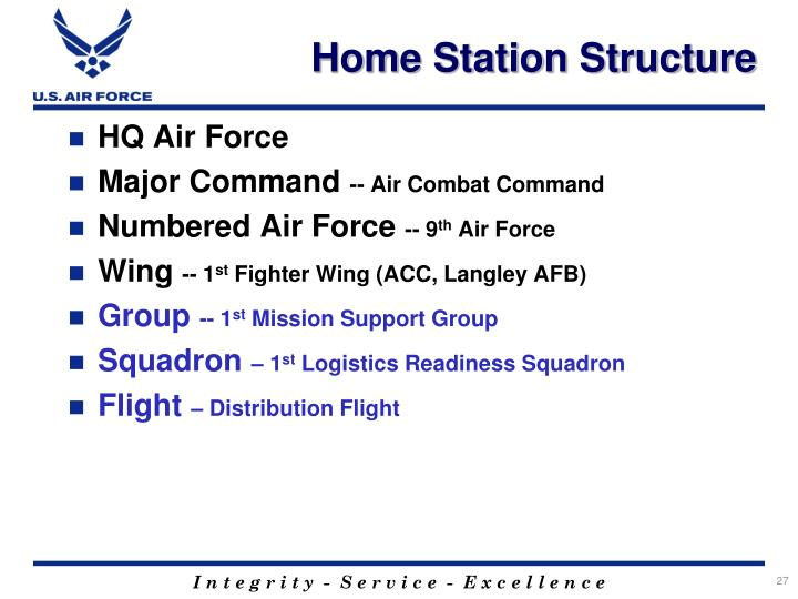 Home Station Structure