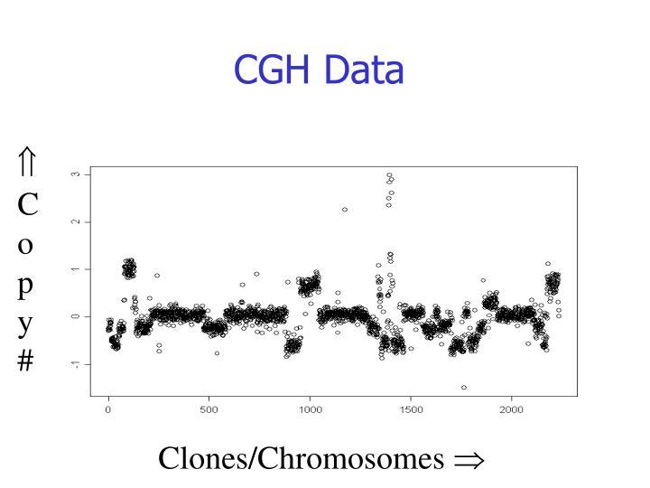 CGH Data