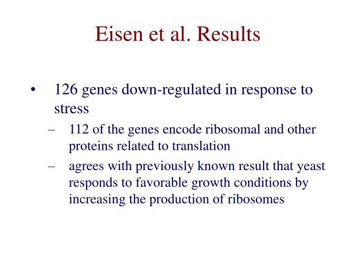 Eisen et al. Results