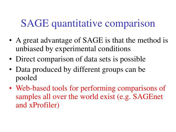 SAGE quantitative comparison