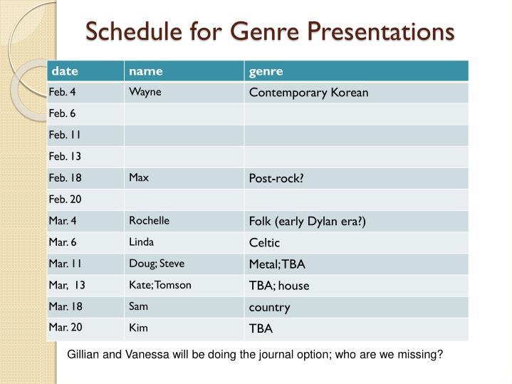 Schedule for genre presentations