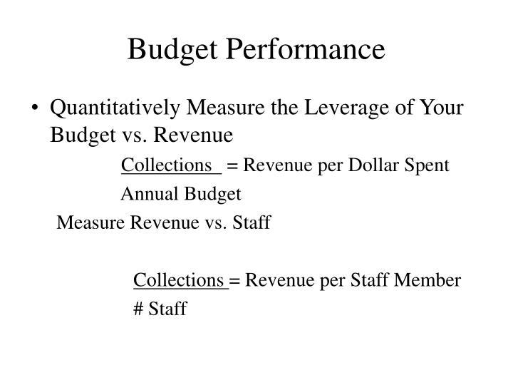 Budget Performance