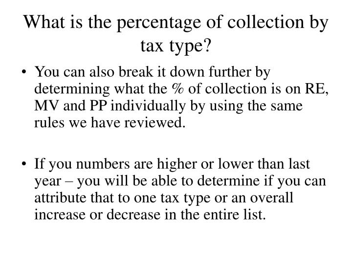 What is the percentage of collection by tax type?