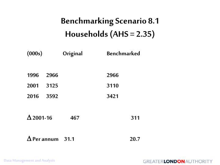 Benchmarking Scenario 8.1