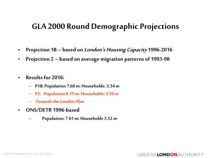 GLA 2000 Round Demographic Projections