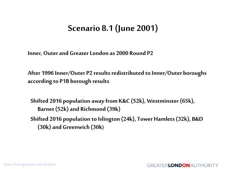 Scenario 8.1 (June 2001)