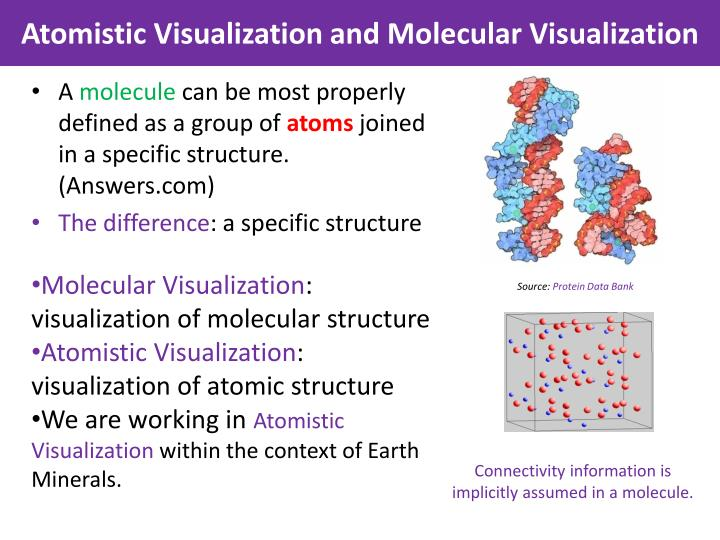 Atomistic Visualization and Molecular Visualization