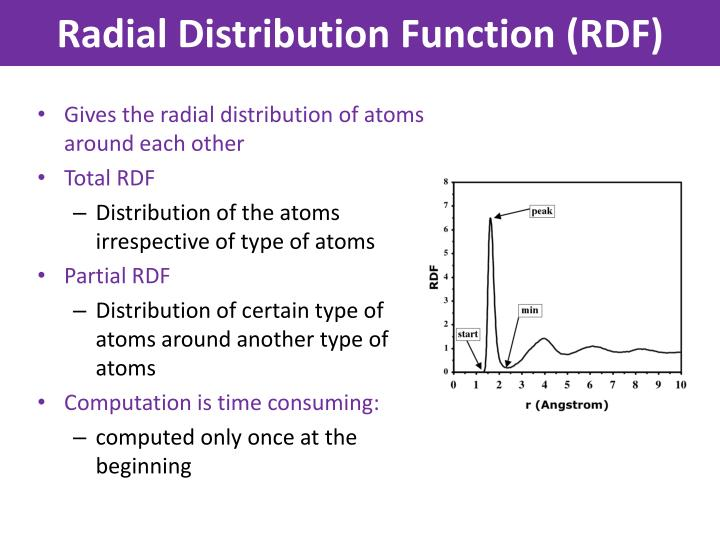 Radial Distribution Function (RDF)