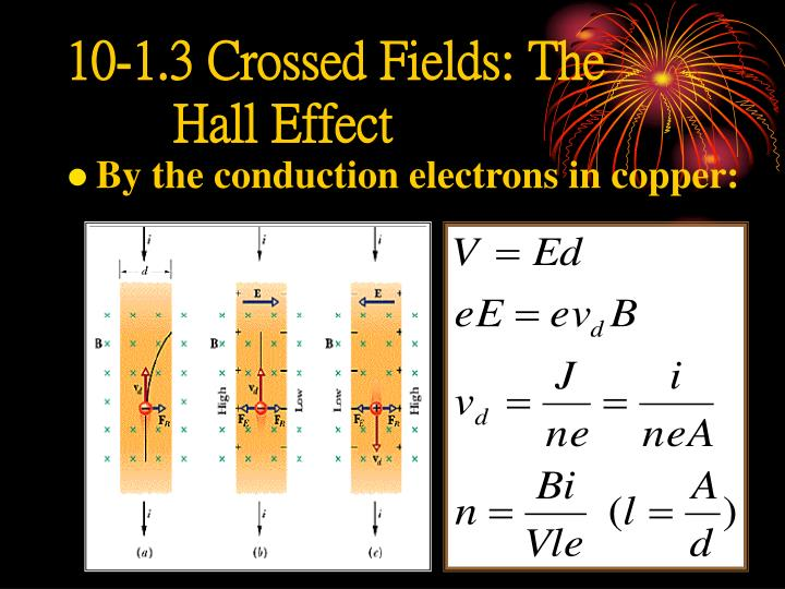 10-1.3 Crossed Fields: The Hall Effect