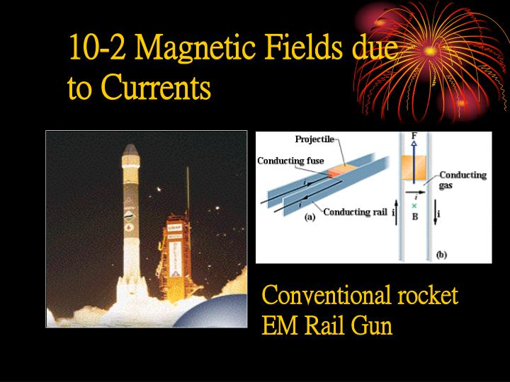 10-2 Magnetic Fields due to Currents