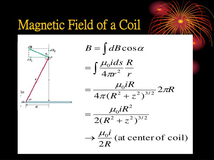 Magnetic Field of a Coil