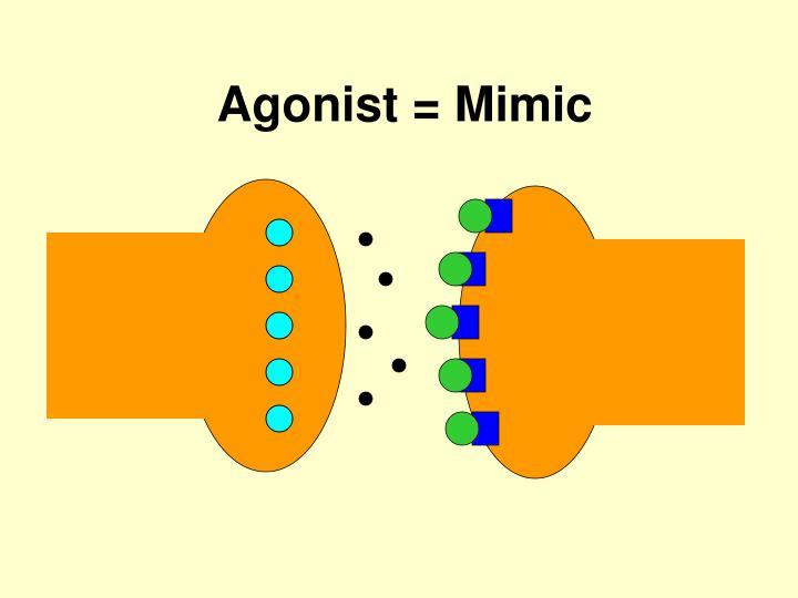 Agonist = Mimic