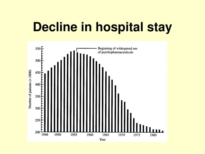 Decline in hospital stay