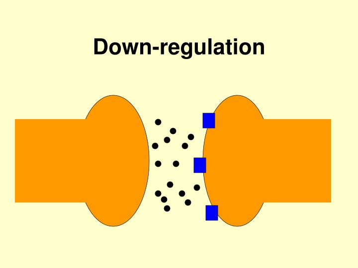 Down-regulation