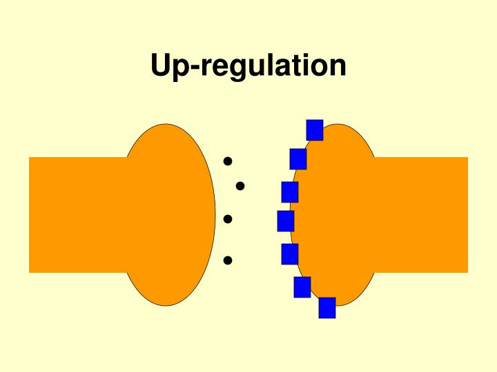 Up-regulation