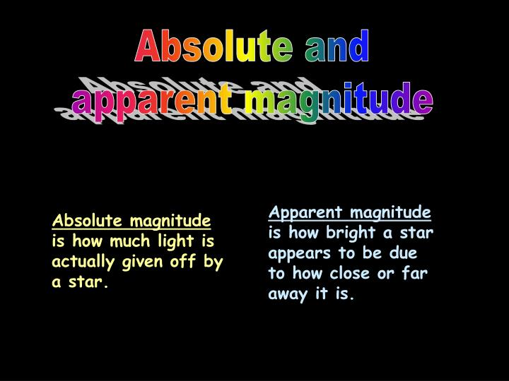 Absolute and