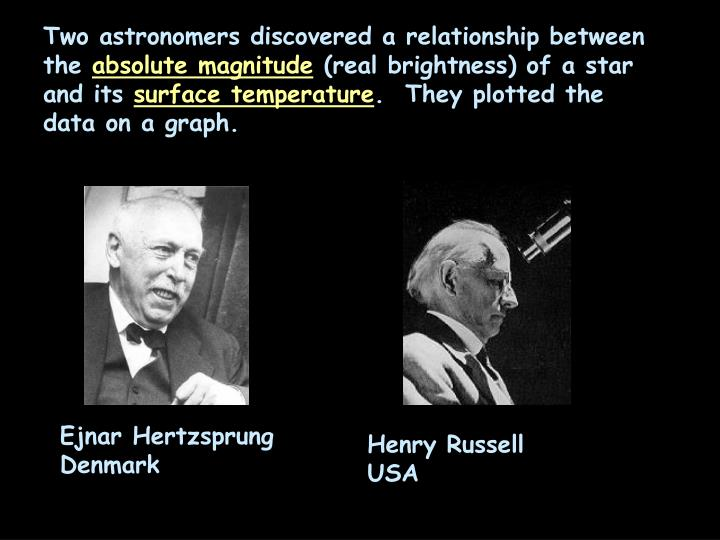 Two astronomers discovered a relationship between the
