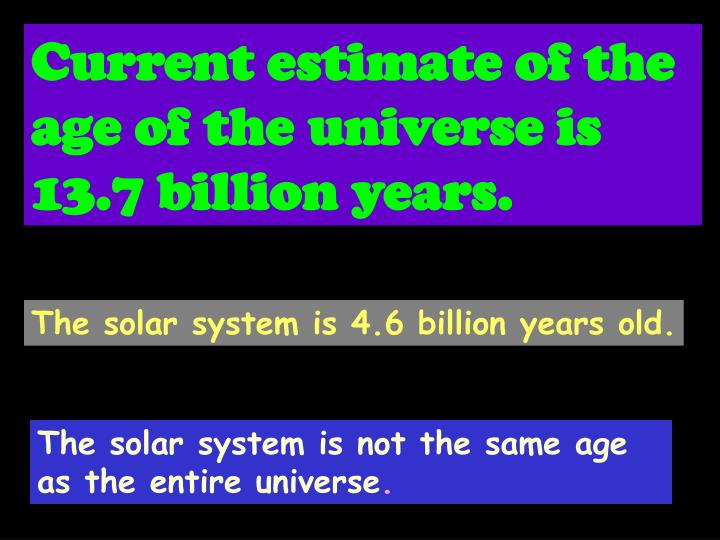 Current estimate of the age of the universe is 13.7 billion years.