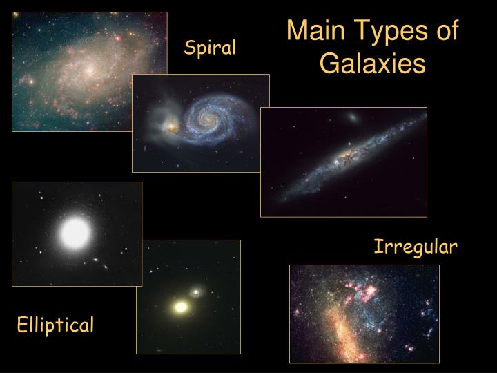 three shapes of galaxies - photo #5