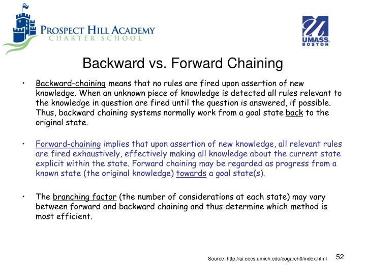 Backward vs. Forward Chaining