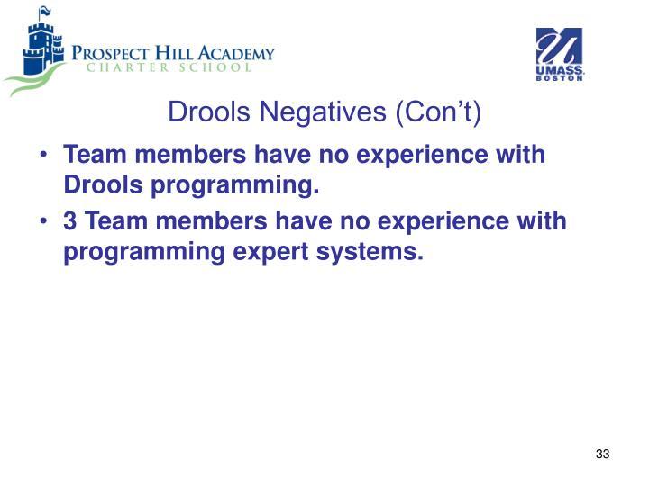 Drools Negatives (Con't)