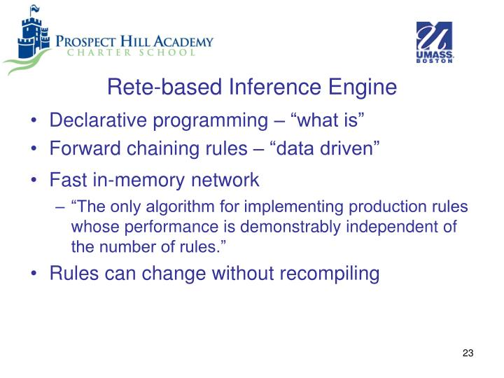 Rete-based Inference Engine