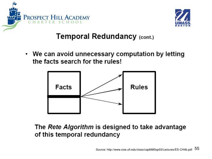 Source: http://www.cise.ufl.edu/class/cap6685sp03/Lectures/ES-CH4b.pdf
