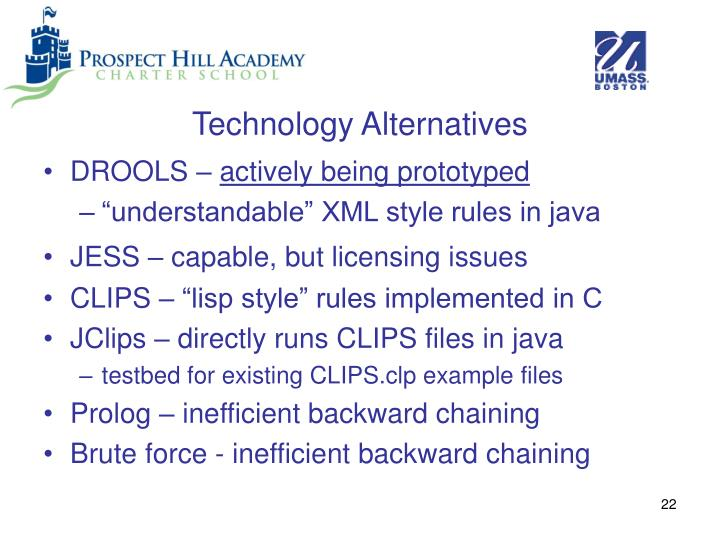Technology Alternatives