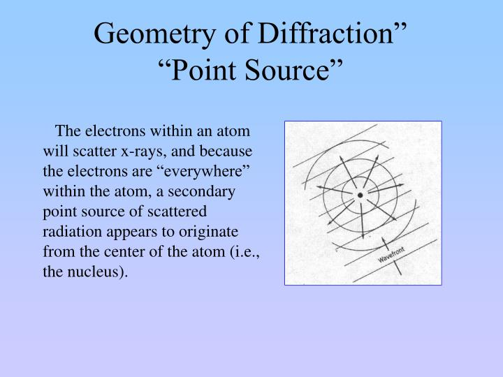 Geometry of Diffraction""