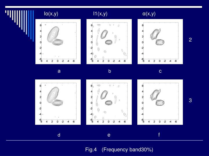 Io(x,y)                        I1(x,y)