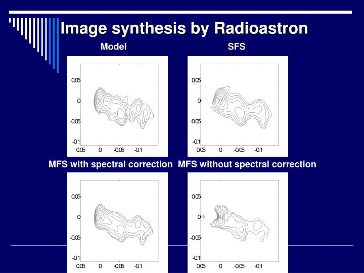 Image synthesis by Radioastron