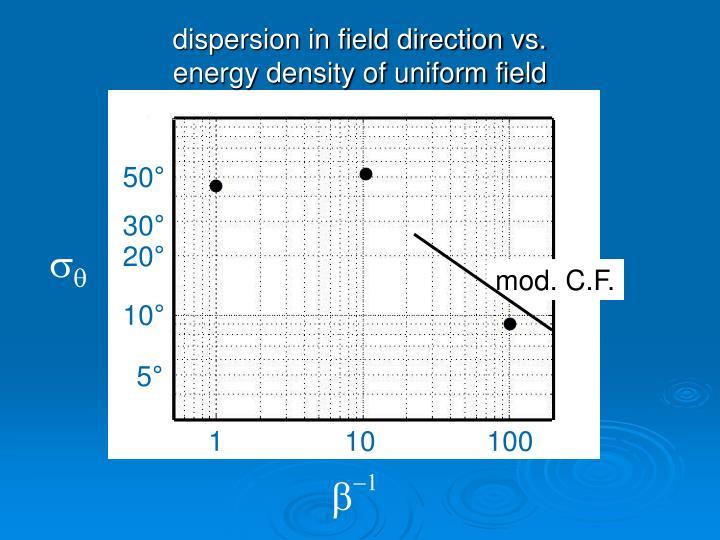 dispersion in field direction vs.