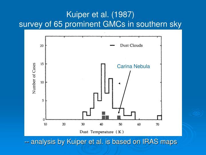 Kuiper et al. (1987)