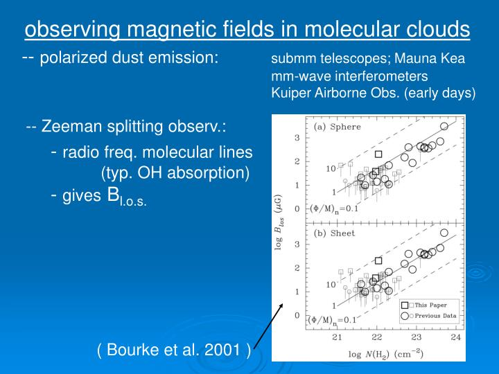 observing magnetic fields in molecular clouds
