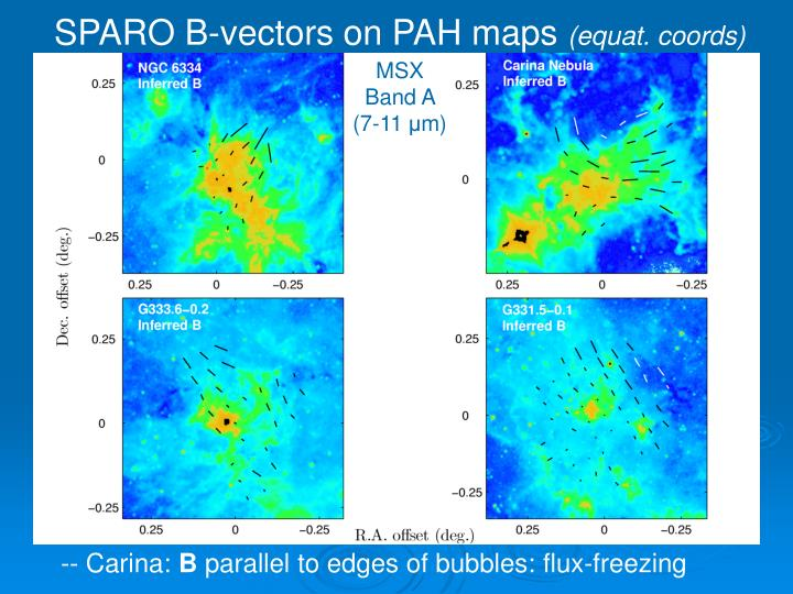 SPARO B-vectors on PAH maps