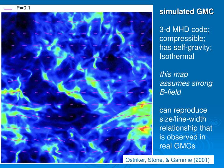 simulated GMC