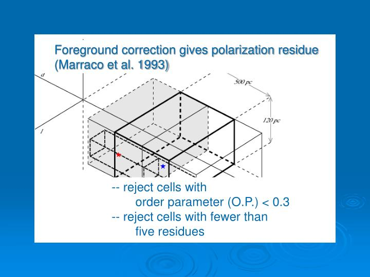 Foreground correction gives polarization residue