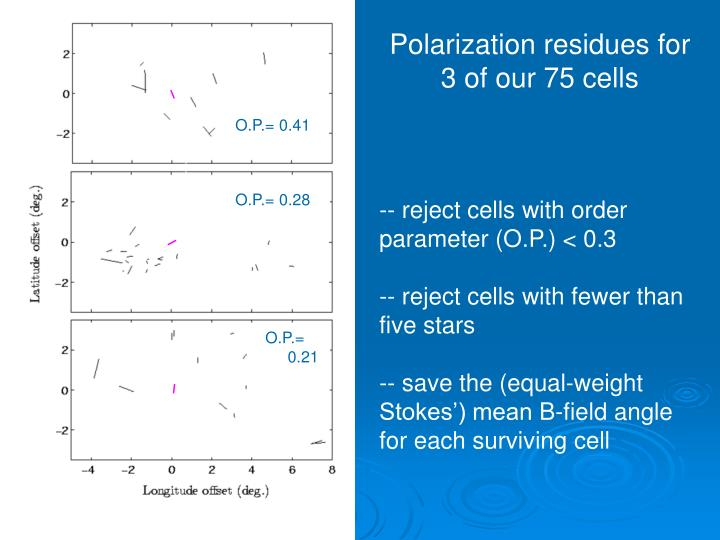 Polarization residues for 3 of our 75 cells