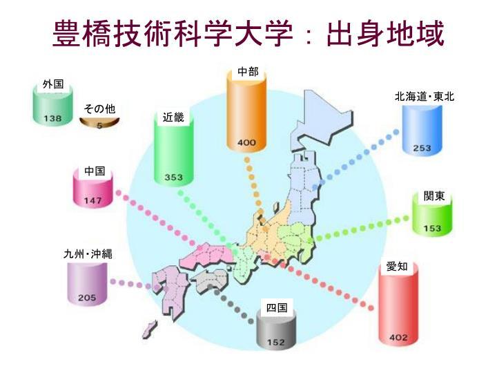 豊橋技術科学大学:出身地域