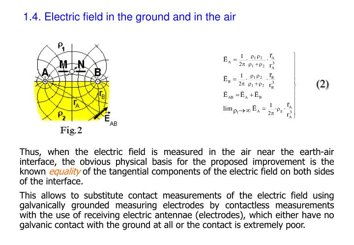 1.4. Electric field in the ground and in the air
